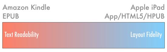 ebook_spectrum