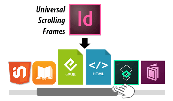 Universal Scrolling Frames From InDesign to HTML and EPUB